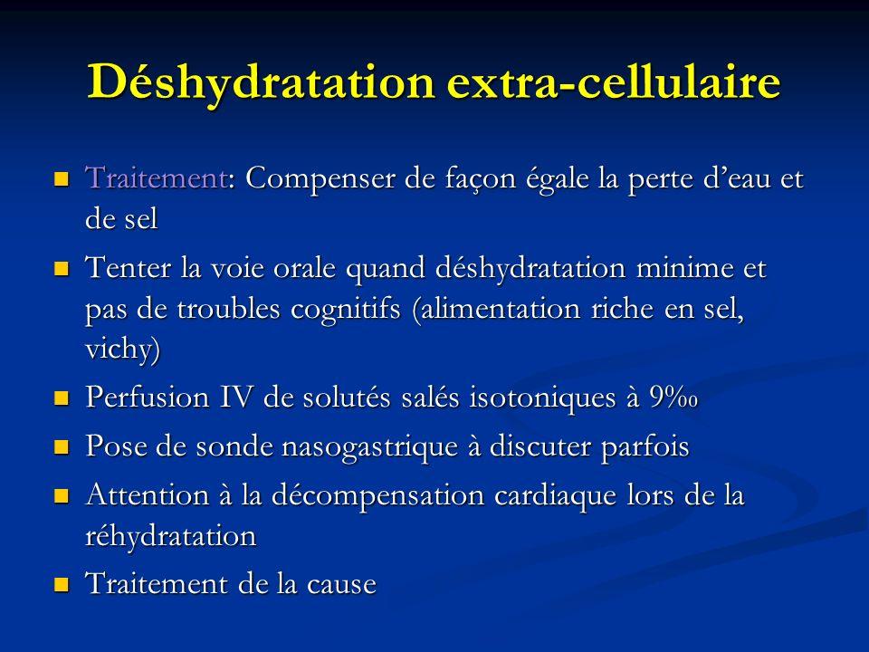 Déshydratation globale Perte deau et de sel Perte deau et de sel Clinique: Ajout de signes de déshydratation intracellulaire comme la sécheresse des muqueuses, fébricule et des troubles neuropsychologiques Clinique: Ajout de signes de déshydratation intracellulaire comme la sécheresse des muqueuses, fébricule et des troubles neuropsychologiques Biologie de la DIC: Hypernatrémie Biologie de la DIC: Hypernatrémie
