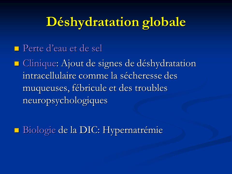 Cas clinique 2 Quel est le type de trouble hydroélectrolytique .