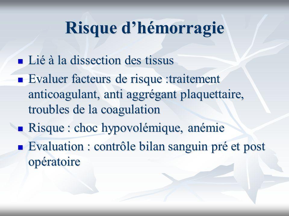 Risque dhémorragie Lié à la dissection des tissus Lié à la dissection des tissus Evaluer facteurs de risque :traitement anticoagulant, anti aggrégant