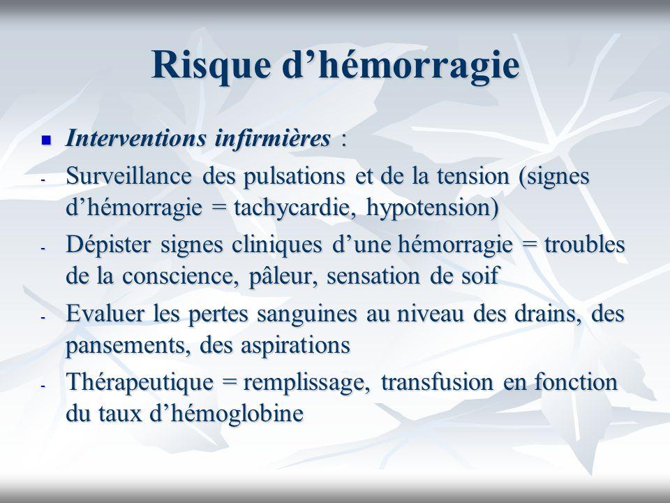 Risque dhémorragie Interventions infirmières : Interventions infirmières : - Surveillance des pulsations et de la tension (signes dhémorragie = tachyc