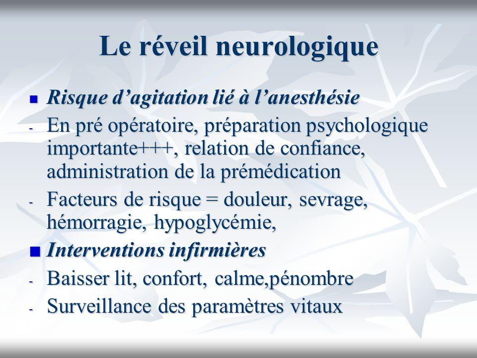 Le réveil neurologique Risque dagitation lié à lanesthésie Risque dagitation lié à lanesthésie - En pré opératoire, préparation psychologique importan