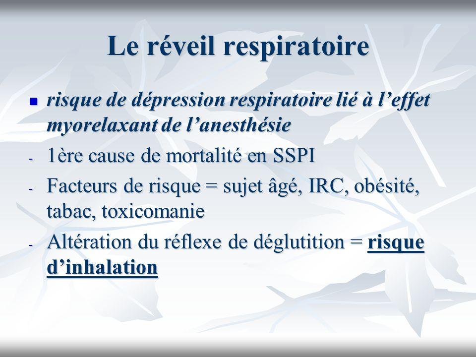 Le réveil respiratoire risque de dépression respiratoire lié à leffet myorelaxant de lanesthésie risque de dépression respiratoire lié à leffet myorel