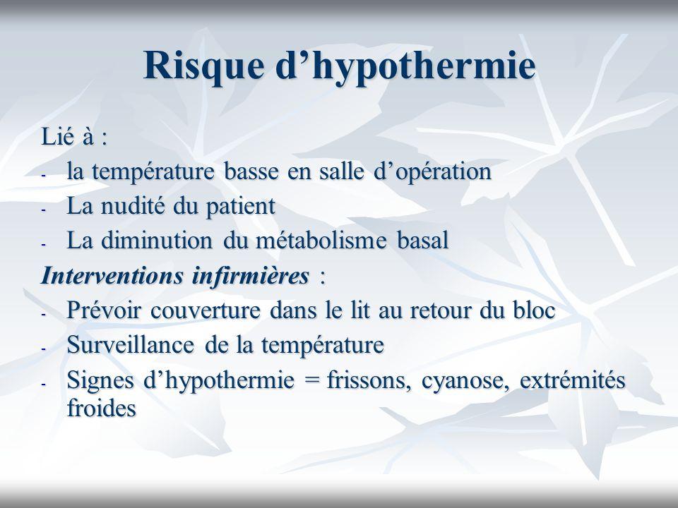 Risque dhypothermie Lié à : - la température basse en salle dopération - La nudité du patient - La diminution du métabolisme basal Interventions infir