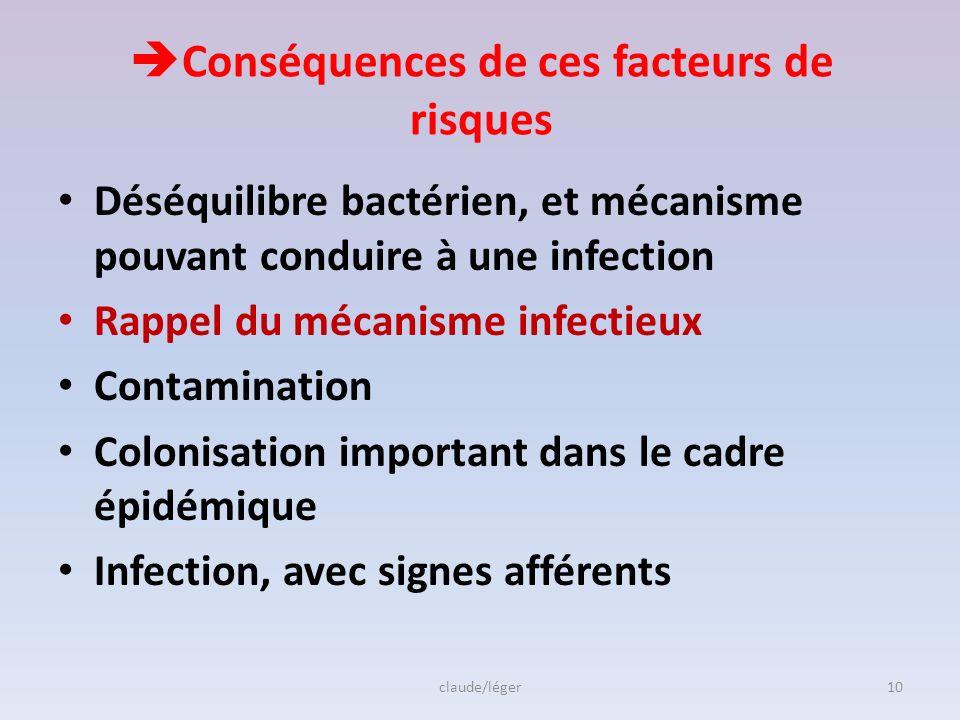 3-Facteurs de risques Tout ce qui va affaiblir les défenses immunitaires, cancers, maladies sanguines, transplantations…obésité..etc Hospitalisation n