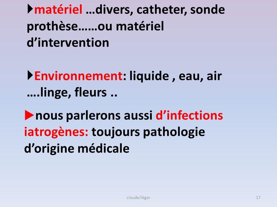 Exogène : extérieure au patient Provenance : directe ou indirecte transmissions croisées, manuportage :le plus courant et …les mains du personnels, et