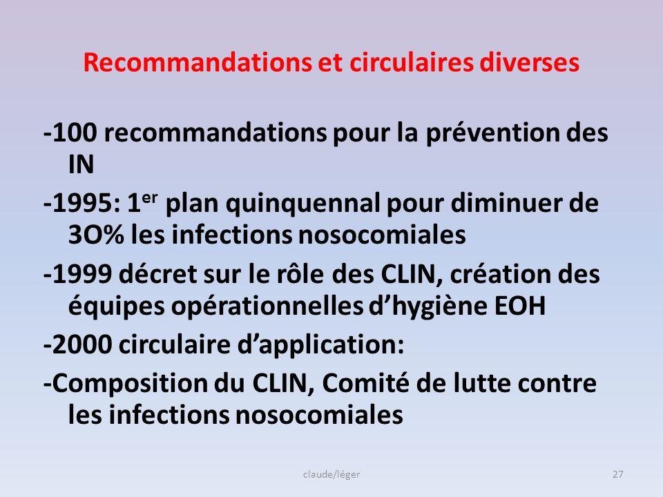 7-Textes législatifs 1975 ébauche de CLI: comité de lutte contre linfection 1988 obligation de mise en place de CLIN: Comité de lutte contre les infec