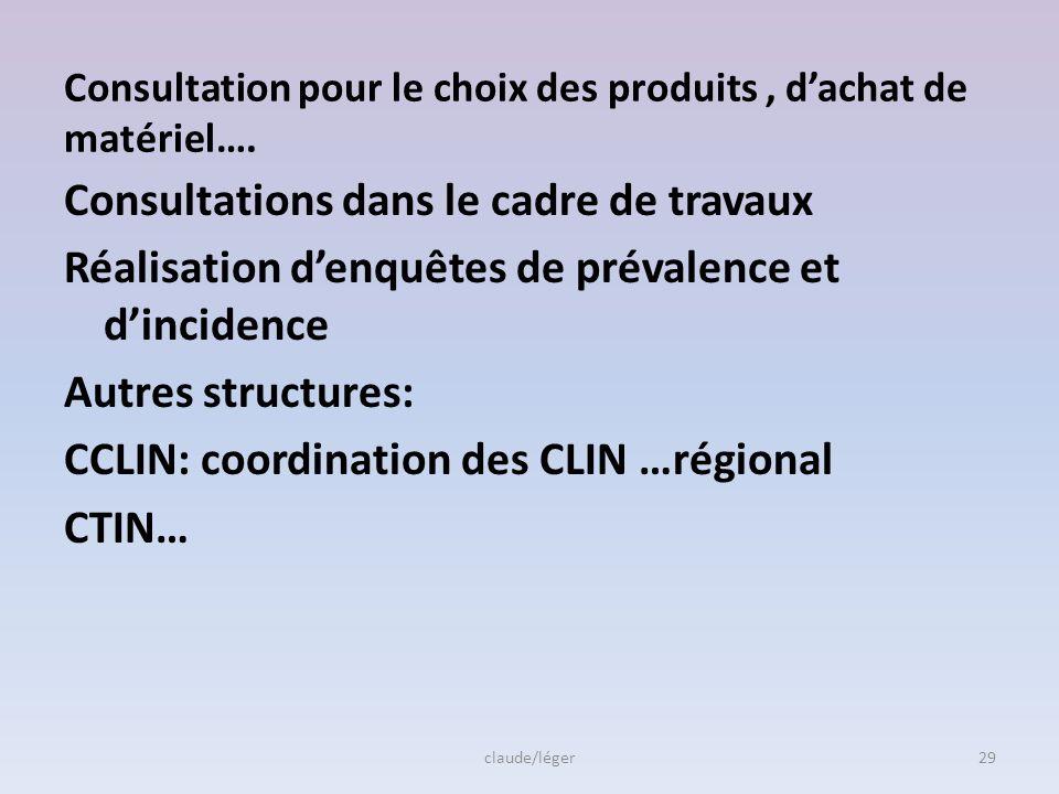 Rôle du CLIN Programme annuel dactions visant à réduire les IN Rôle consultatif et non décisionnel Évaluation de lefficacité de ce programme Programme