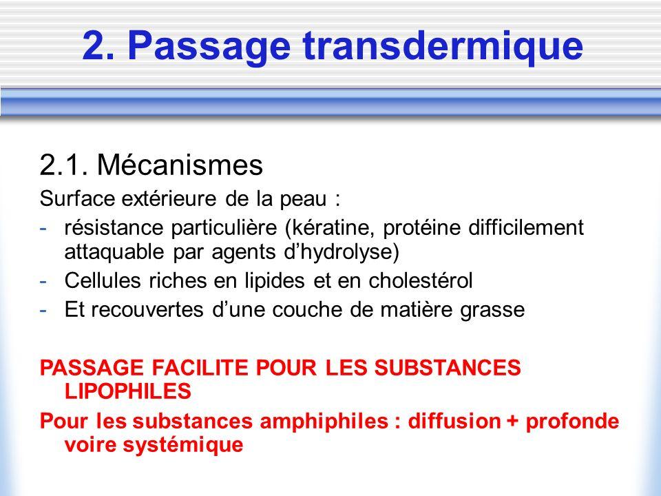 2. Passage transdermique 2.1. Mécanismes Surface extérieure de la peau : -résistance particulière (kératine, protéine difficilement attaquable par age