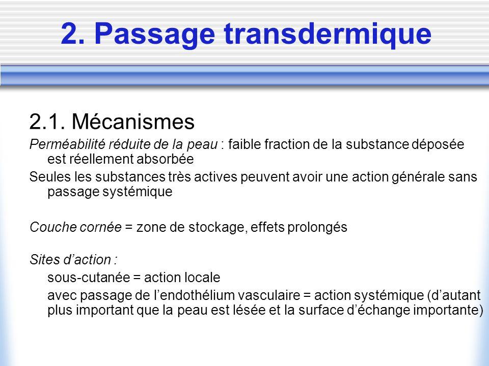 2. Passage transdermique 2.1. Mécanismes Perméabilité réduite de la peau : faible fraction de la substance déposée est réellement absorbée Seules les