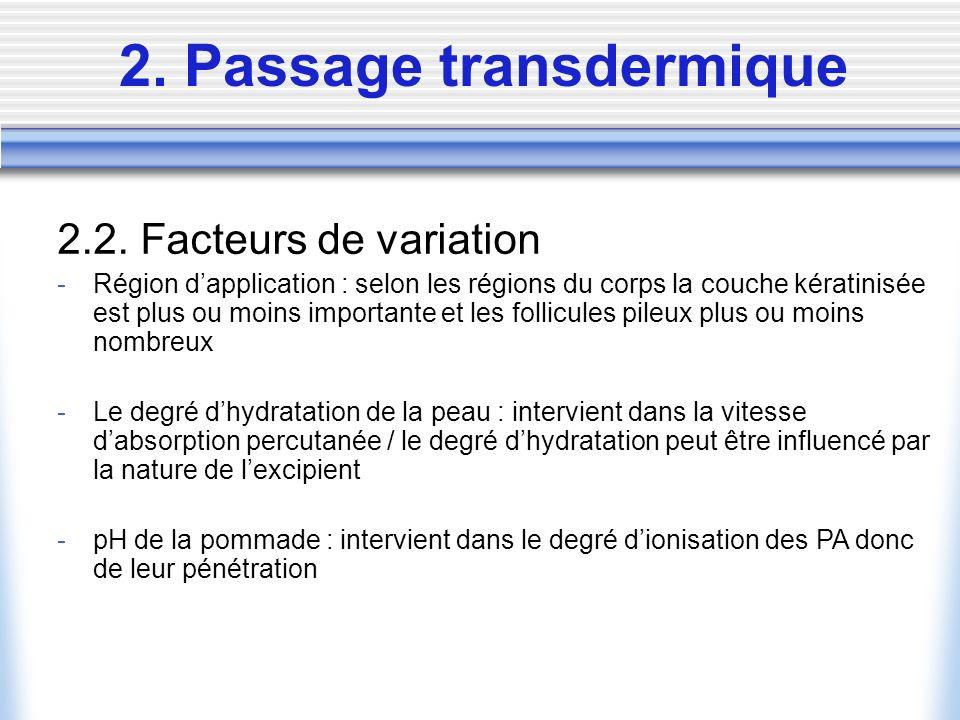 2. Passage transdermique 2.2. Facteurs de variation -Région dapplication : selon les régions du corps la couche kératinisée est plus ou moins importan