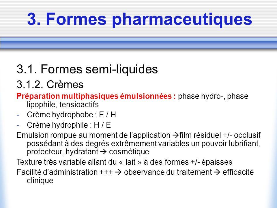 3. Formes pharmaceutiques 3.1. Formes semi-liquides 3.1.2. Crèmes Préparation multiphasiques émulsionnées : phase hydro-, phase lipophile, tensioactif