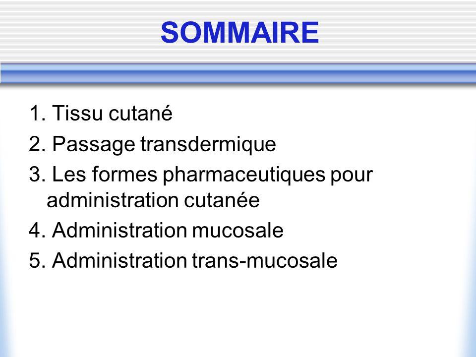 SOMMAIRE 1.Tissu cutané 2. Passage transdermique 3.