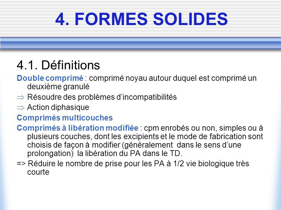 4. FORMES SOLIDES 4.1.