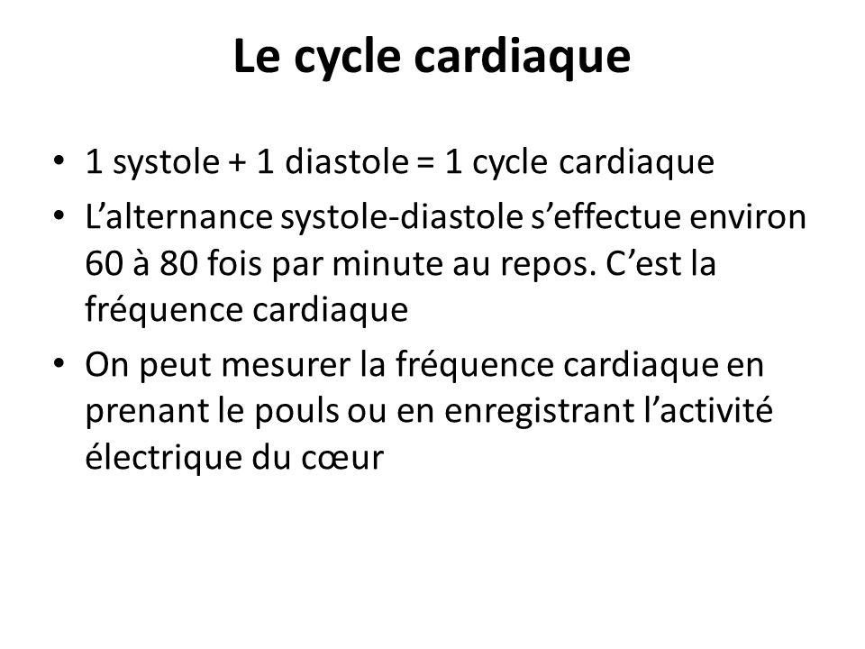 Le cycle cardiaque 1 systole + 1 diastole = 1 cycle cardiaque Lalternance systole-diastole seffectue environ 60 à 80 fois par minute au repos. Cest la