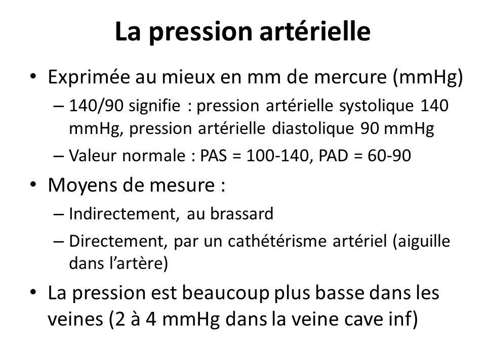 La pression artérielle Exprimée au mieux en mm de mercure (mmHg) – 140/90 signifie : pression artérielle systolique 140 mmHg, pression artérielle dias