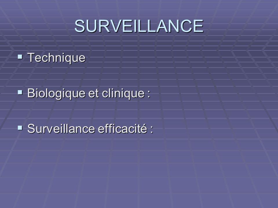 SURVEILLANCE Technique Technique Biologique et clinique : Biologique et clinique : Surveillance efficacité : Surveillance efficacité :