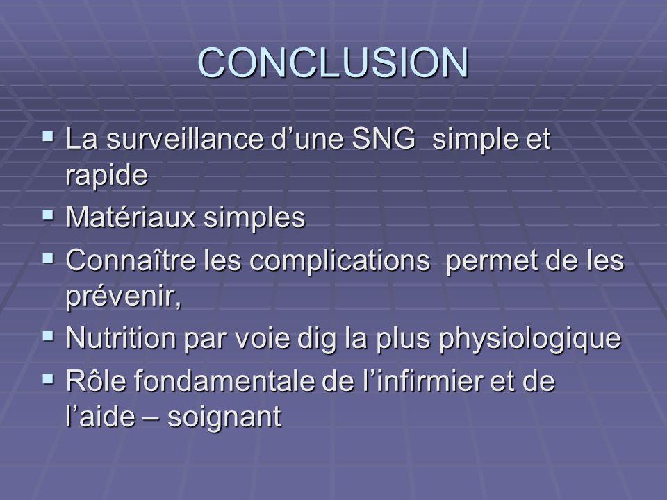 CONCLUSION La surveillance dune SNG simple et rapide La surveillance dune SNG simple et rapide Matériaux simples Matériaux simples Connaître les compl