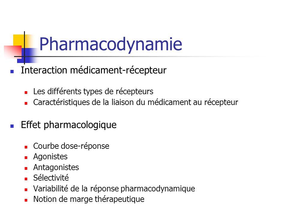 Pharmacodynamie Interaction médicament-récepteur Les différents types de récepteurs Caractéristiques de la liaison du médicament au récepteur Effet ph