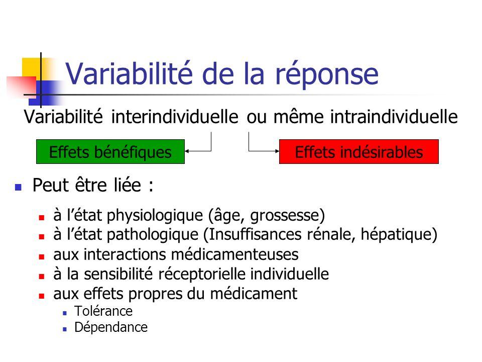 Variabilité de la réponse Variabilité interindividuelle ou même intraindividuelle Peut être liée : à létat physiologique (âge, grossesse) à létat path