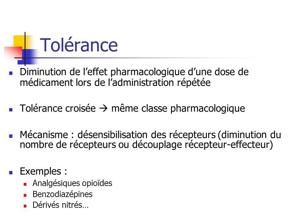 Tolérance Diminution de leffet pharmacologique dune dose de médicament lors de ladministration répétée Tolérance croisée même classe pharmacologique Mécanisme : désensibilisation des récepteurs (diminution du nombre de récepteurs ou découplage récepteur-effecteur) Exemples : Analgésiques opioïdes Benzodiazépines Dérivés nitrés…