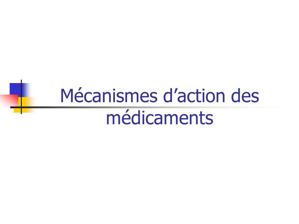 Mécanismes daction des médicaments