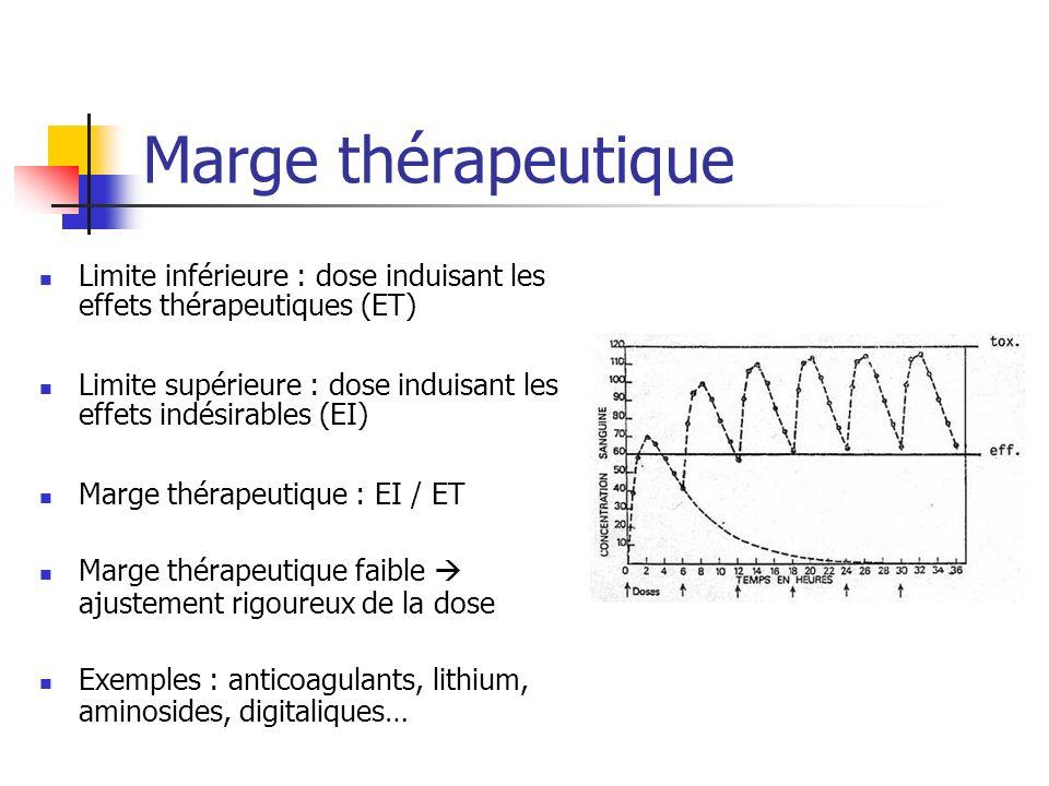 Marge thérapeutique Limite inférieure : dose induisant les effets thérapeutiques (ET) Limite supérieure : dose induisant les effets indésirables (EI)