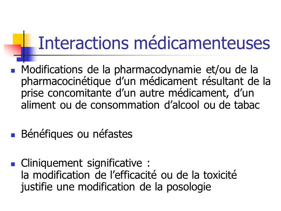 Modifications de la pharmacodynamie et/ou de la pharmacocinétique dun médicament résultant de la prise concomitante dun autre médicament, dun aliment
