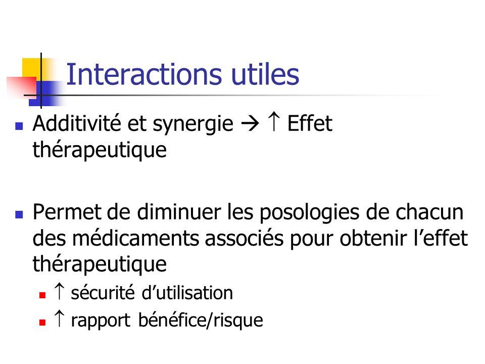 Interactions utiles Additivité et synergie Effet thérapeutique Permet de diminuer les posologies de chacun des médicaments associés pour obtenir leffe