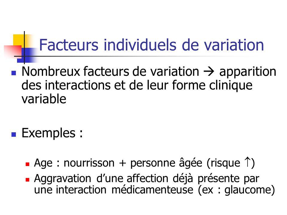 Facteurs individuels de variation Nombreux facteurs de variation apparition des interactions et de leur forme clinique variable Exemples : Age : nourrisson + personne âgée (risque ) Aggravation dune affection déjà présente par une interaction médicamenteuse (ex : glaucome)