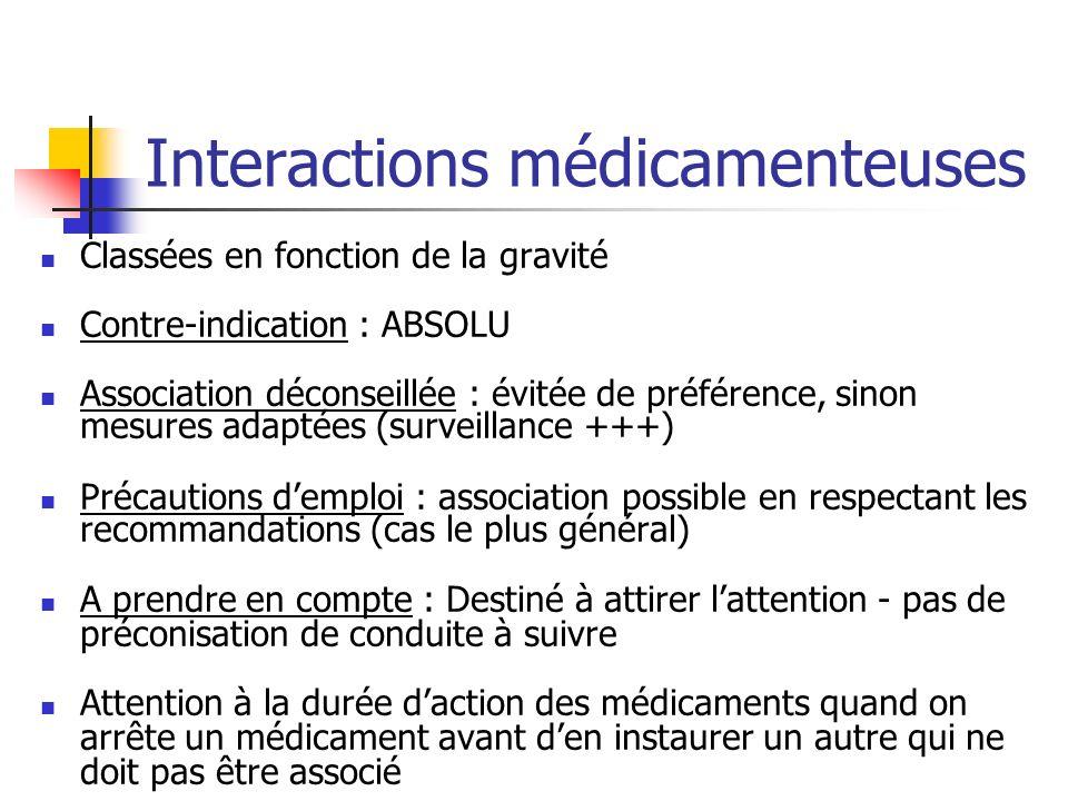 Interactions médicamenteuses Classées en fonction de la gravité Contre-indication : ABSOLU Association déconseillée : évitée de préférence, sinon mesu