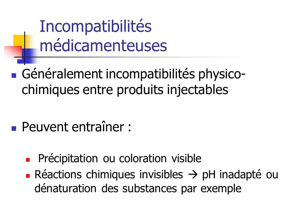 Incompatibilités médicamenteuses Généralement incompatibilités physico- chimiques entre produits injectables Peuvent entraîner : Précipitation ou coloration visible Réactions chimiques invisibles pH inadapté ou dénaturation des substances par exemple