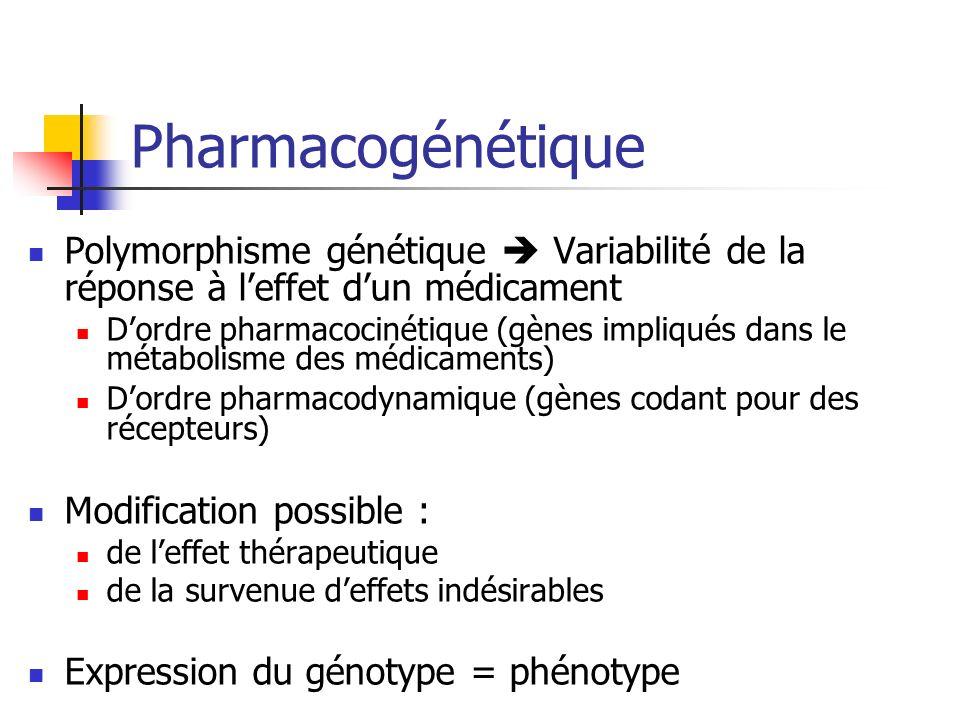 Polymorphisme génétique Variabilité de la réponse à leffet dun médicament Dordre pharmacocinétique (gènes impliqués dans le métabolisme des médicament