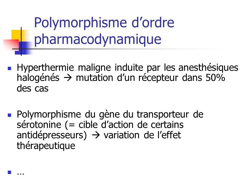 Polymorphisme dordre pharmacodynamique Hyperthermie maligne induite par les anesthésiques halogénés mutation dun récepteur dans 50% des cas Polymorphisme du gène du transporteur de sérotonine (= cible daction de certains antidépresseurs) variation de leffet thérapeutique …