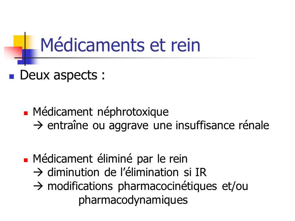 Médicaments et rein Deux aspects : Médicament néphrotoxique entraîne ou aggrave une insuffisance rénale Médicament éliminé par le rein diminution de lélimination si IR modifications pharmacocinétiques et/ou pharmacodynamiques
