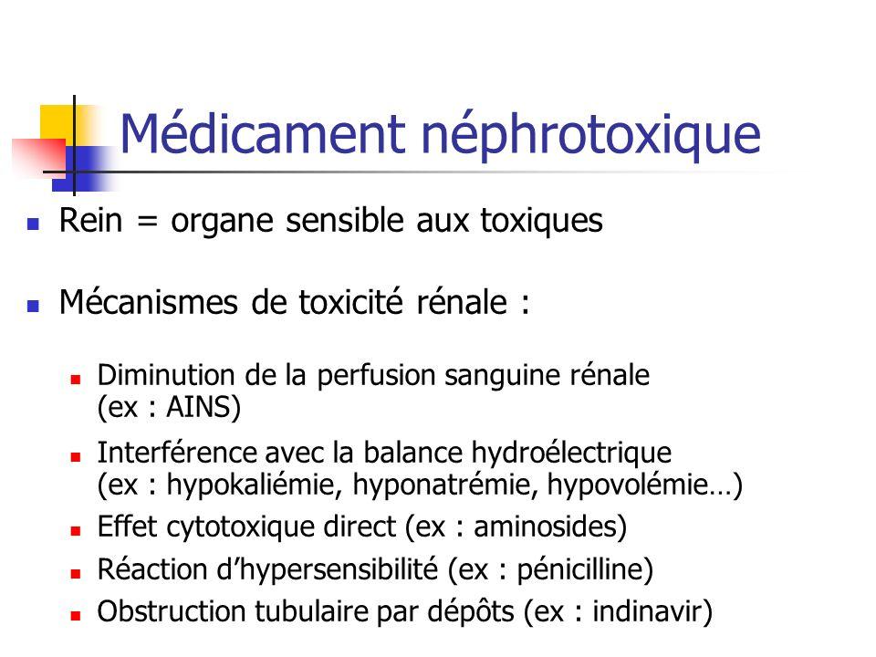 Médicament néphrotoxique Rein = organe sensible aux toxiques Mécanismes de toxicité rénale : Diminution de la perfusion sanguine rénale (ex : AINS) Interférence avec la balance hydroélectrique (ex : hypokaliémie, hyponatrémie, hypovolémie…) Effet cytotoxique direct (ex : aminosides) Réaction dhypersensibilité (ex : pénicilline) Obstruction tubulaire par dépôts (ex : indinavir)