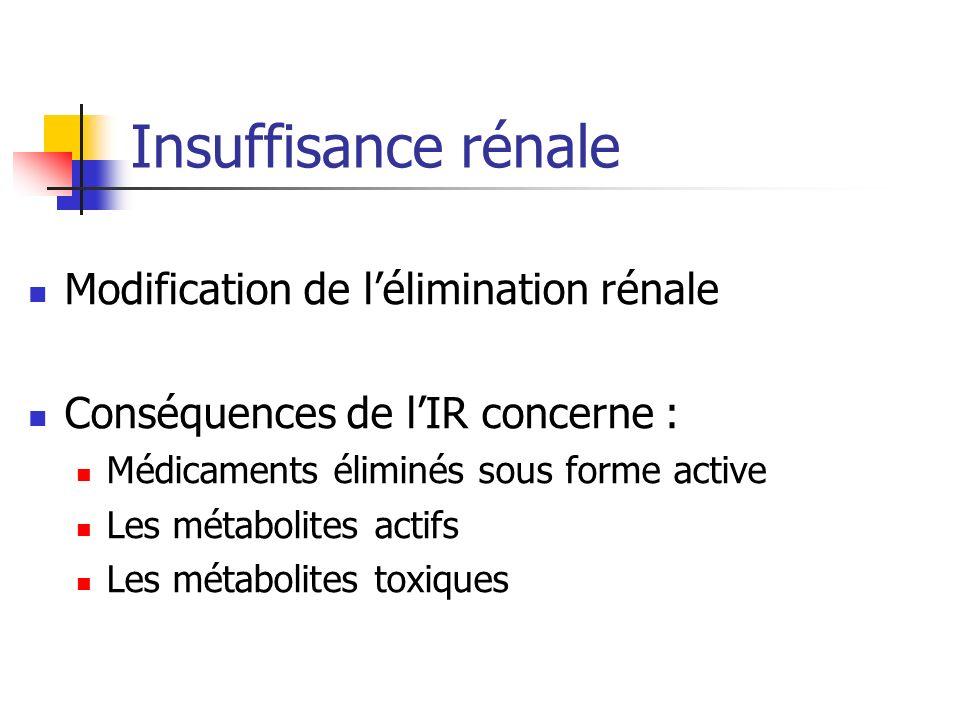 Insuffisance rénale Modification de lélimination rénale Conséquences de lIR concerne : Médicaments éliminés sous forme active Les métabolites actifs Les métabolites toxiques