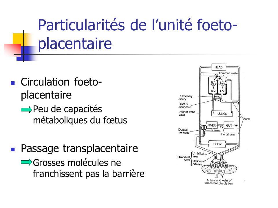 Particularités de lunité foeto- placentaire Circulation foeto- placentaire Peu de capacités métaboliques du fœtus Passage transplacentaire Grosses molécules ne franchissent pas la barrière