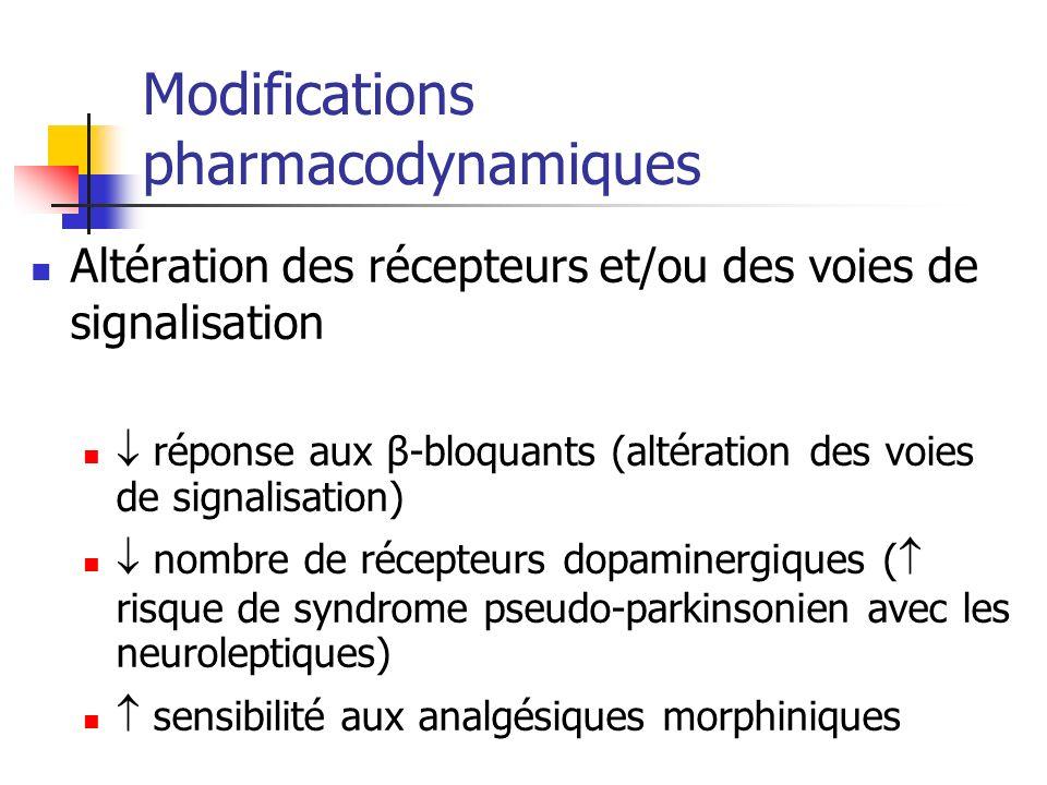 Modifications pharmacodynamiques Altération des récepteurs et/ou des voies de signalisation réponse aux β-bloquants (altération des voies de signalisation) nombre de récepteurs dopaminergiques ( risque de syndrome pseudo-parkinsonien avec les neuroleptiques) sensibilité aux analgésiques morphiniques