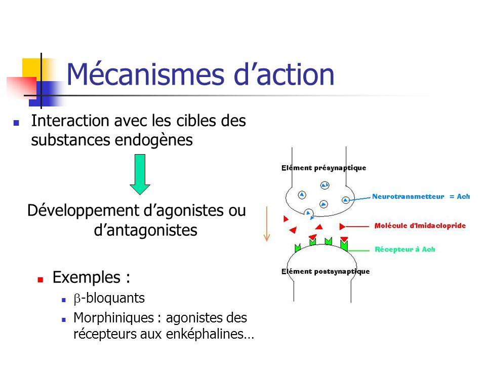 Mécanismes daction Interaction avec les cibles des substances endogènes Développement dagonistes ou dantagonistes Exemples : -bloquants Morphiniques : agonistes des récepteurs aux enképhalines…