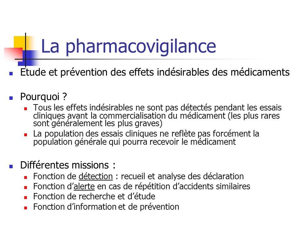La pharmacovigilance Etude et prévention des effets indésirables des médicaments Pourquoi ? Tous les effets indésirables ne sont pas détectés pendant
