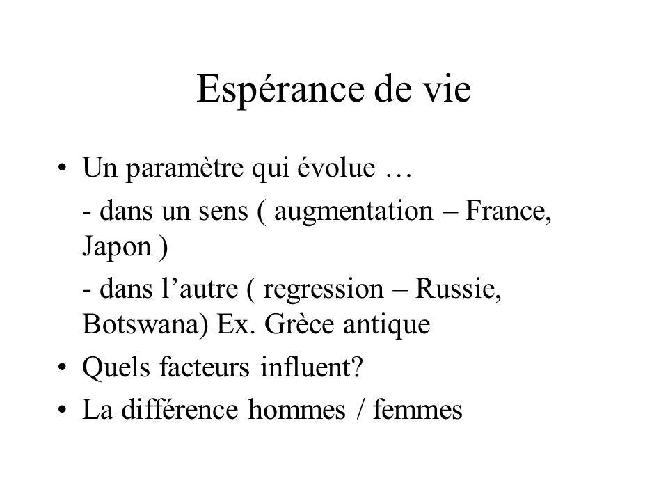 Espérance de vie Un paramètre qui évolue … - dans un sens ( augmentation – France, Japon ) - dans lautre ( regression – Russie, Botswana) Ex. Grèce an