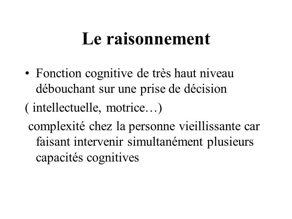 Le raisonnement Fonction cognitive de très haut niveau débouchant sur une prise de décision ( intellectuelle, motrice…) complexité chez la personne vi