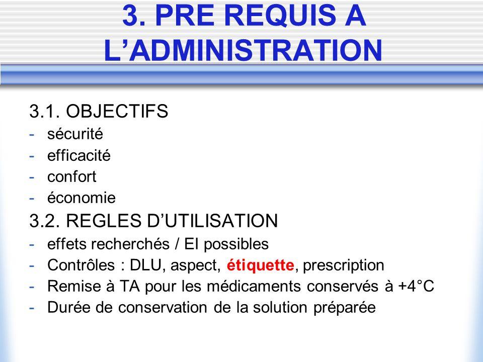 3. PRE REQUIS A LADMINISTRATION 3.1. OBJECTIFS -sécurité -efficacité -confort -économie 3.2. REGLES DUTILISATION -effets recherchés / EI possibles -Co