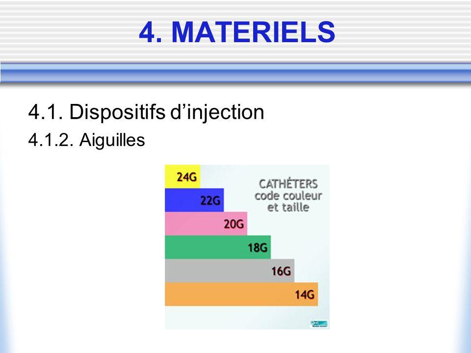 4.1. Dispositifs dinjection 4.1.2. Aiguilles 4. MATERIELS