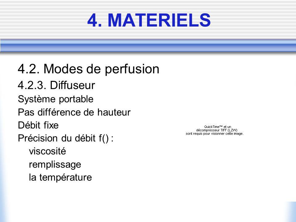 4.2. Modes de perfusion 4.2.3. Diffuseur Système portable Pas différence de hauteur Débit fixe Précision du débit f() : viscosité remplissage la tempé