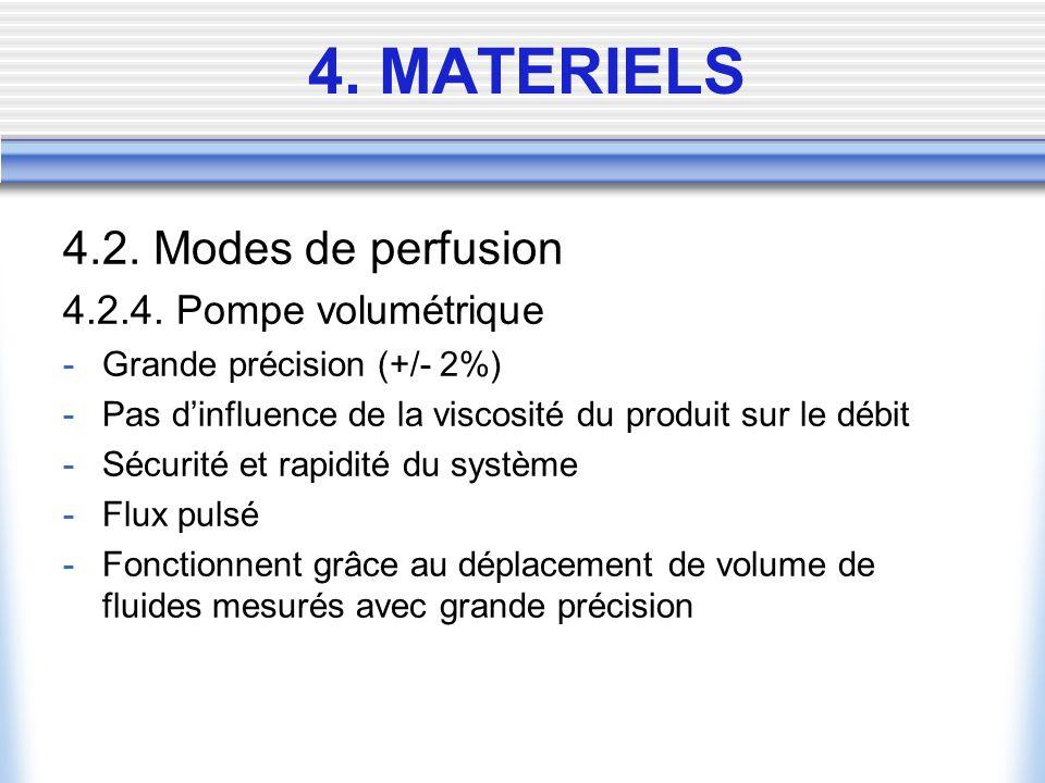 4.2. Modes de perfusion 4.2.4. Pompe volumétrique -Grande précision (+/- 2%) -Pas dinfluence de la viscosité du produit sur le débit -Sécurité et rapi