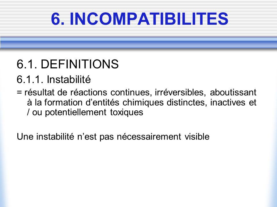 6. INCOMPATIBILITES 6.1. DEFINITIONS 6.1.1. Instabilité = résultat de réactions continues, irréversibles, aboutissant à la formation dentités chimique