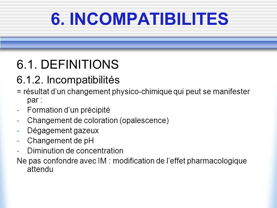 6.1. DEFINITIONS 6.1.2. Incompatibilités = résultat dun changement physico-chimique qui peut se manifester par : -Formation dun précipité -Changement