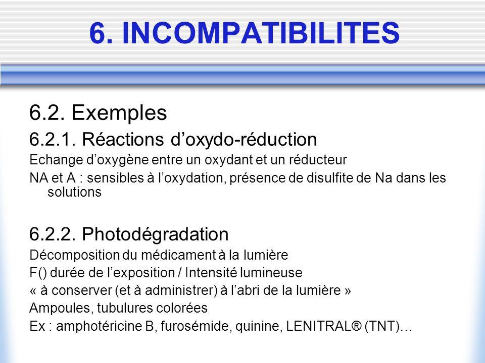 6.2. Exemples 6.2.1. Réactions doxydo-réduction Echange doxygène entre un oxydant et un réducteur NA et A : sensibles à loxydation, présence de disulf