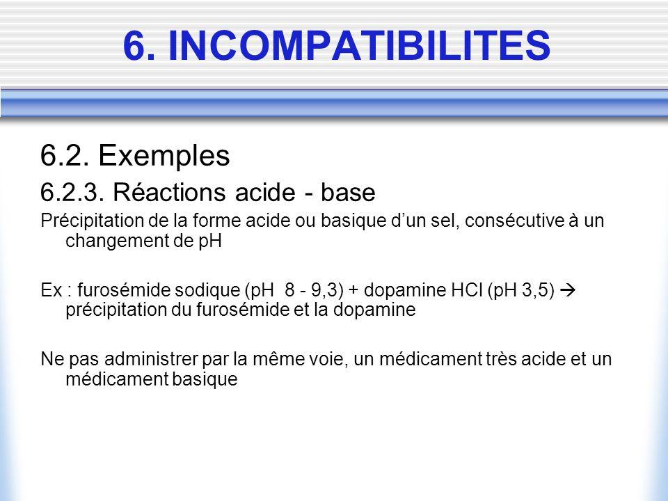 6.2. Exemples 6.2.3. Réactions acide - base Précipitation de la forme acide ou basique dun sel, consécutive à un changement de pH Ex : furosémide sodi